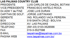Las palmas country club